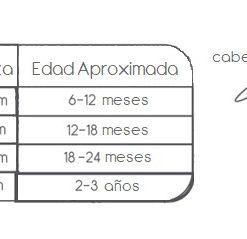 Tabla Gorra Solar